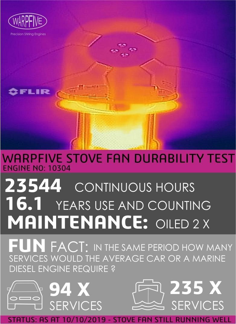 Warpfive Test Engines